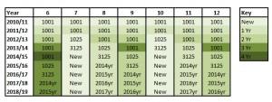 Netbook Replacement Plan